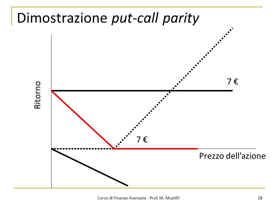 Dimostrazione put-call parity 18 Corso di Finanza Avanzata - Prof. M. Mustilli Ritorno Prezzo dell'azione 7 €