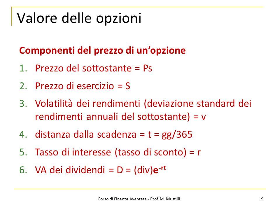 Valore delle opzioni 19 Corso di Finanza Avanzata - Prof. M. Mustilli Componenti del prezzo di un'opzione 1.Prezzo del sottostante = Ps 2.Prezzo di es
