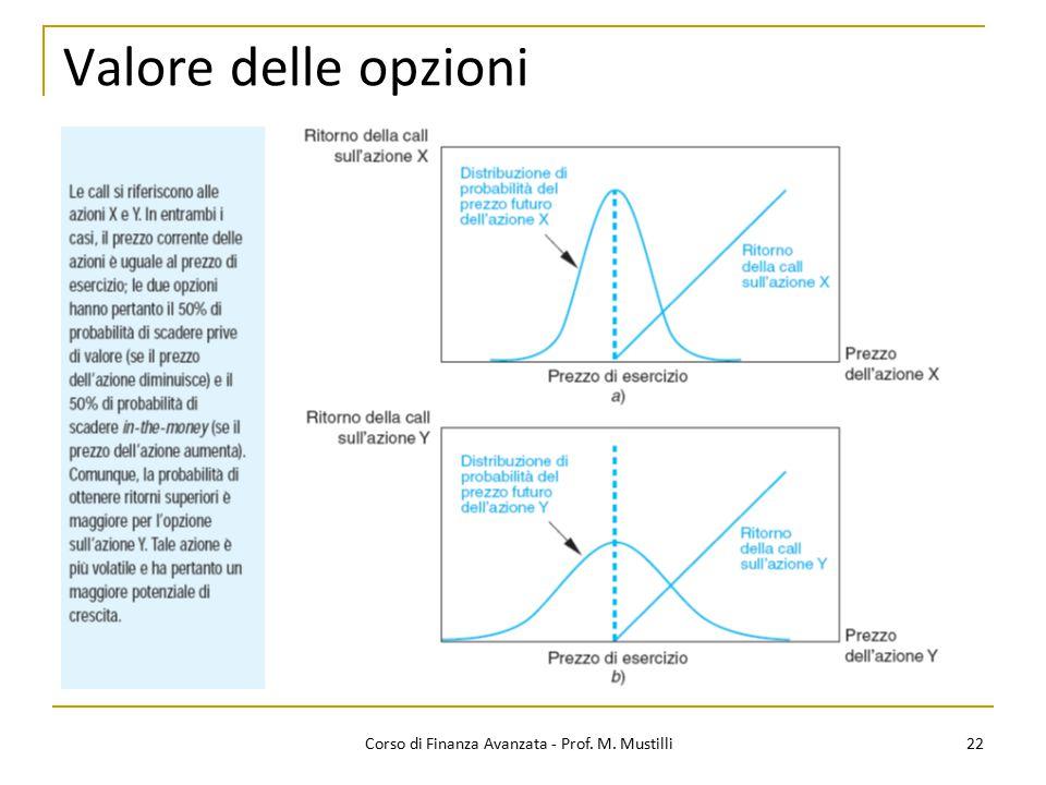 Valore delle opzioni 22 Corso di Finanza Avanzata - Prof. M. Mustilli