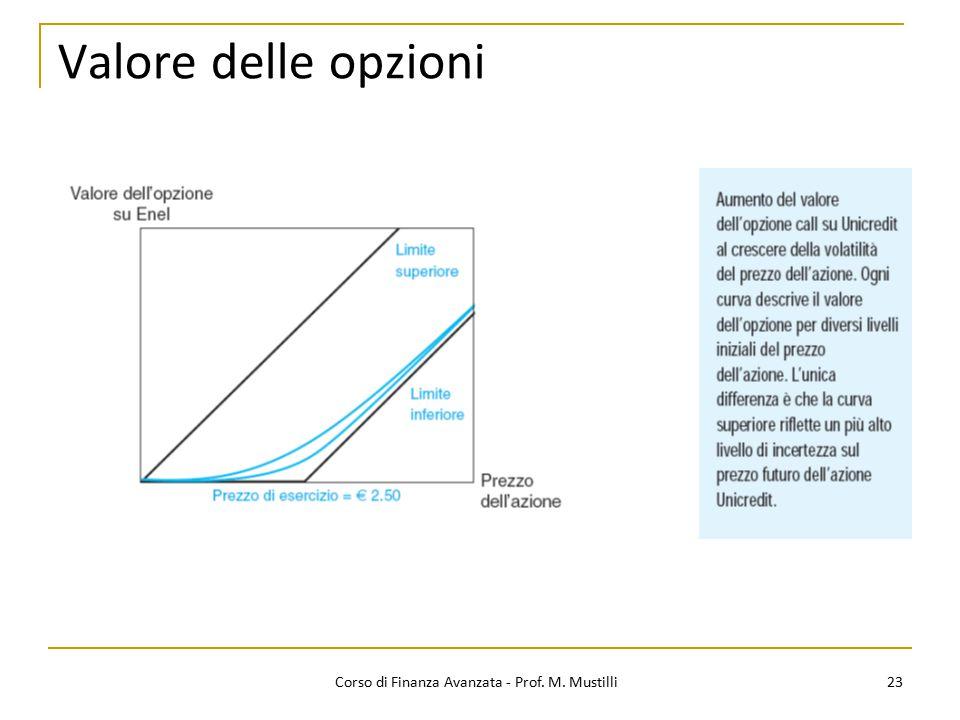 Valore delle opzioni 23 Corso di Finanza Avanzata - Prof. M. Mustilli