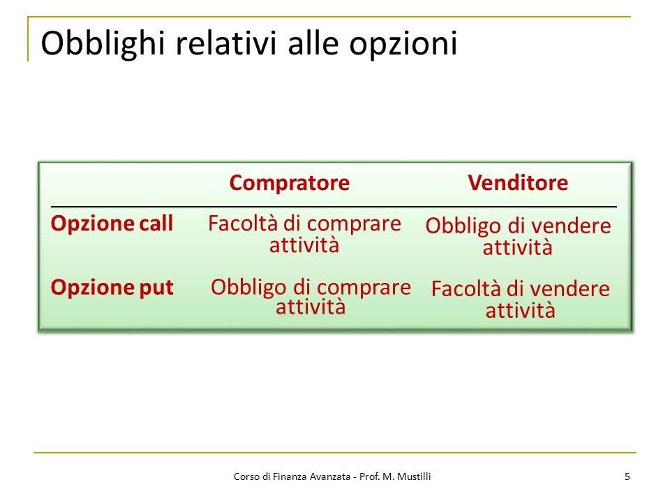 Obblighi relativi alle opzioni 5 Corso di Finanza Avanzata - Prof. M. Mustilli CompratoreVenditore Opzione callFacoltà di comprare attività Opzione pu