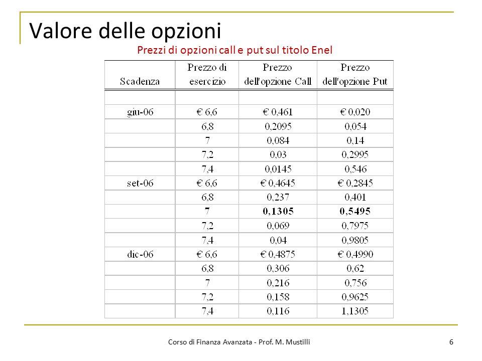 6 Corso di Finanza Avanzata - Prof. M. Mustilli Valore delle opzioni Prezzi di opzioni call e put sul titolo Enel