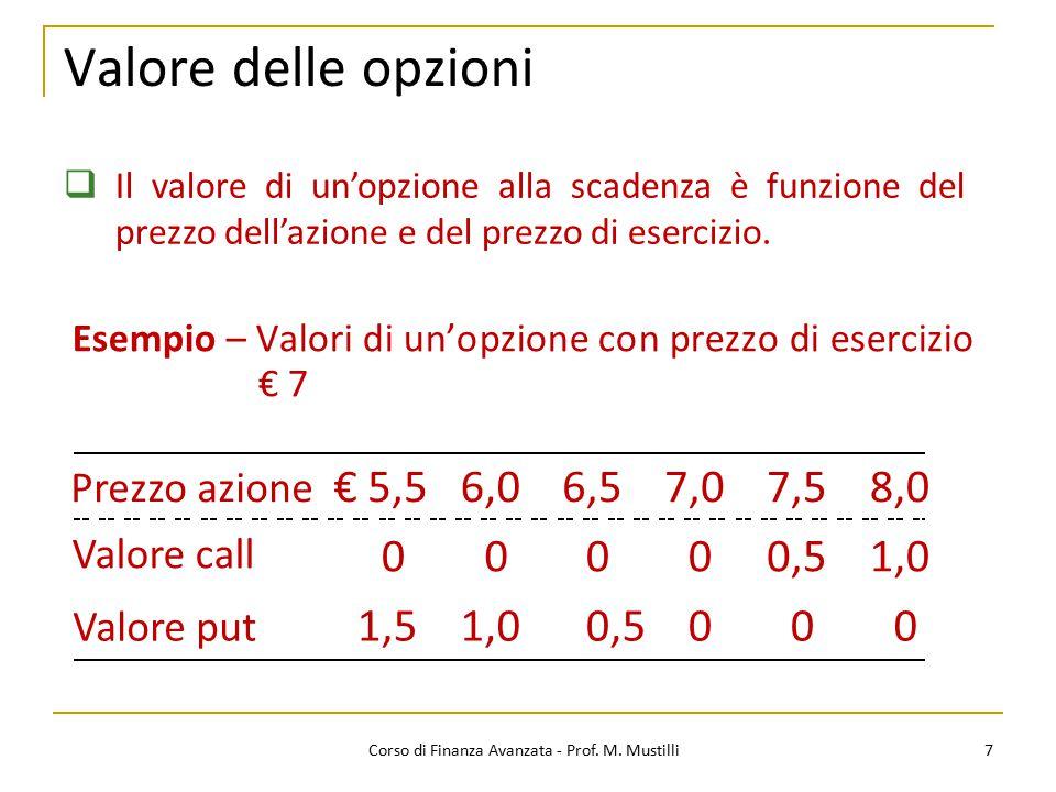 Valore delle opzioni 7 Corso di Finanza Avanzata - Prof. M. Mustilli Esempio – Valori di un'opzione con prezzo di esercizio € 7  Il valore di un'opzi