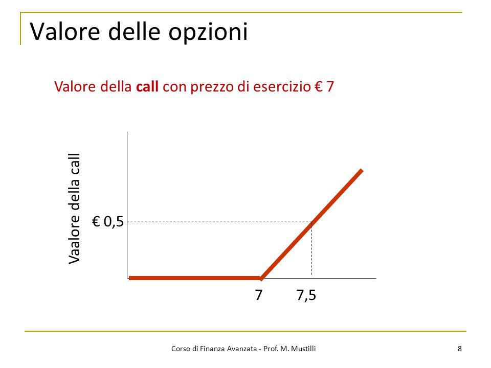 8 Corso di Finanza Avanzata - Prof. M. Mustilli Valore delle opzioni Valore della call con prezzo di esercizio € 7 Vaalore della call 7 7,5 € 0,5