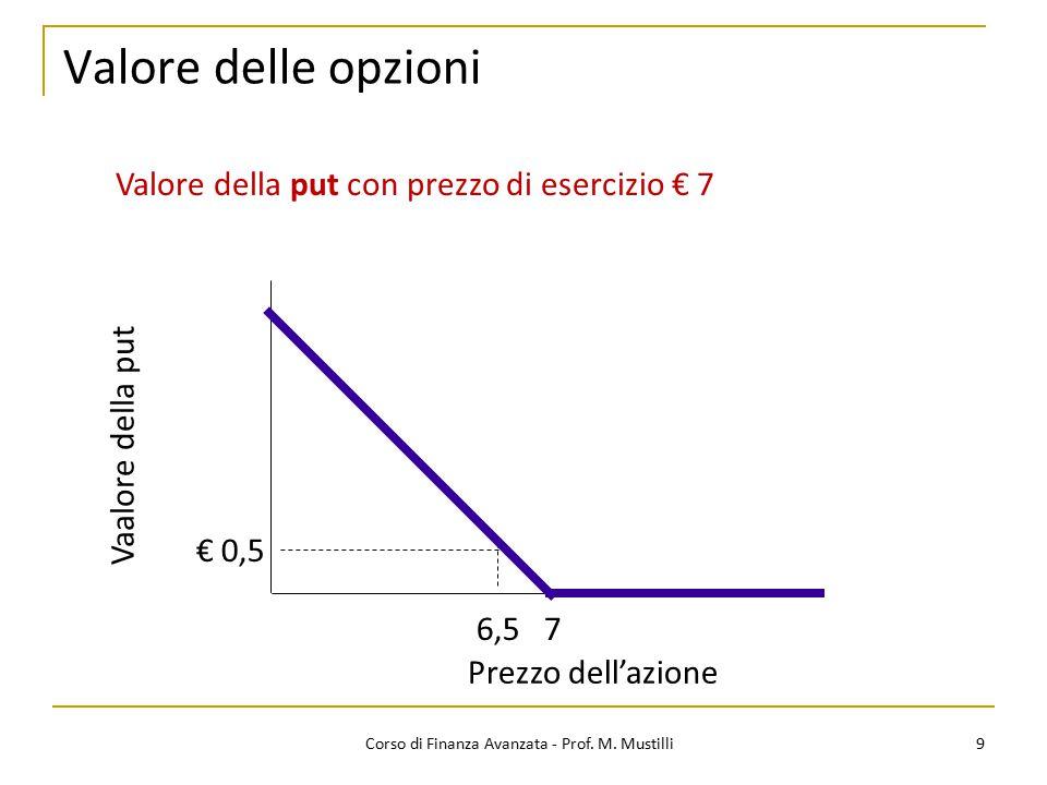 Valore delle opzioni 9 Corso di Finanza Avanzata - Prof. M. Mustilli 6,5 7 € 0,5 Valore della put con prezzo di esercizio € 7 Vaalore della put Prezzo