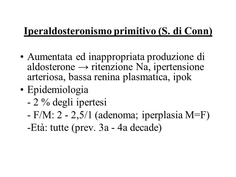 Iperaldosteronismo primitivo (S. di Conn) Aumentata ed inappropriata produzione di aldosterone → ritenzione Na, ipertensione arteriosa, bassa renina