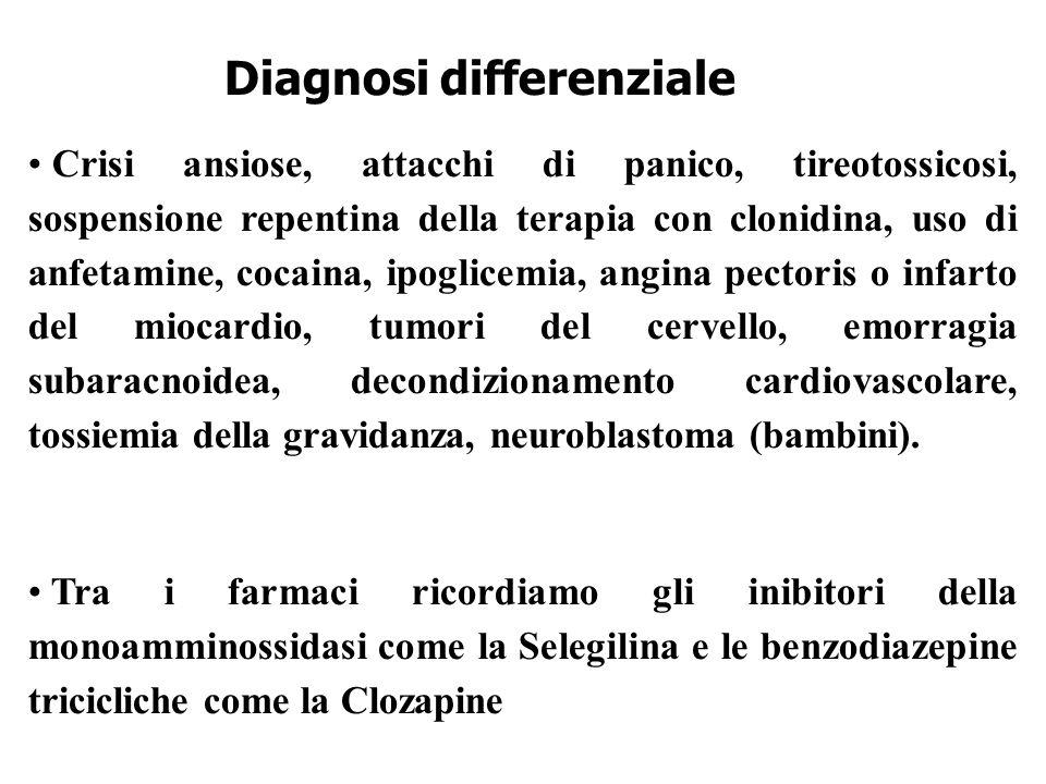 Diagnosi differenziale Crisi ansiose, attacchi di panico, tireotossicosi, sospensione repentina della terapia con clonidina, uso di anfetamine, cocain