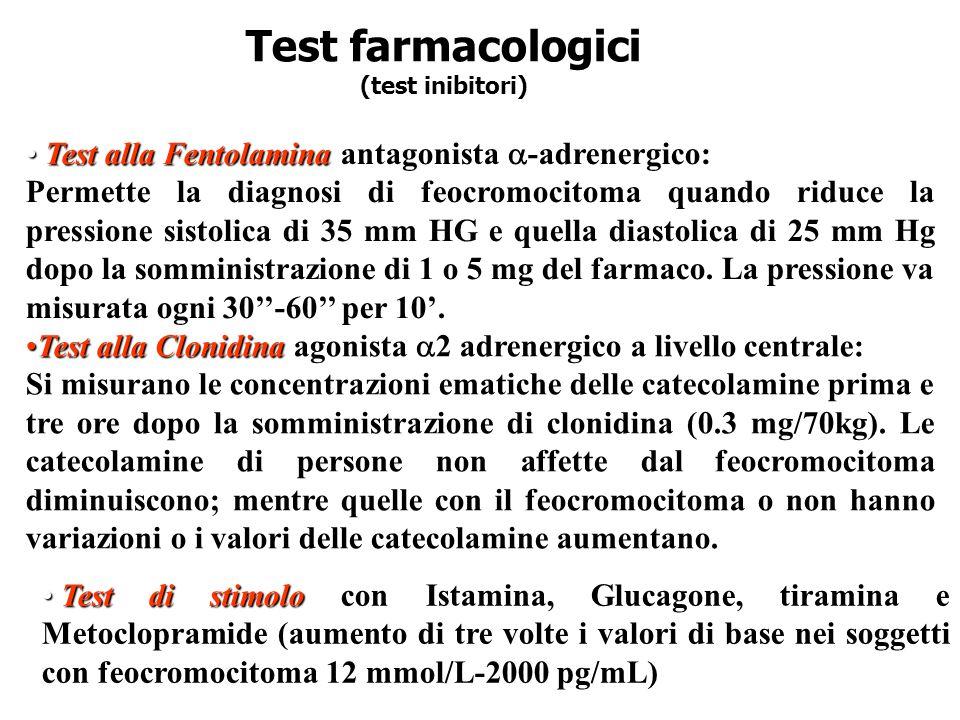Test farmacologici (test inibitori) Test alla Fentolamina antagonista  -adrenergico: Test alla Fentolamina antagonista  -adrenergico: Permette la diagnosi di feocromocitoma quando riduce la pressione sistolica di 35 mm HG e quella diastolica di 25 mm Hg dopo la somministrazione di 1 o 5 mg del farmaco.