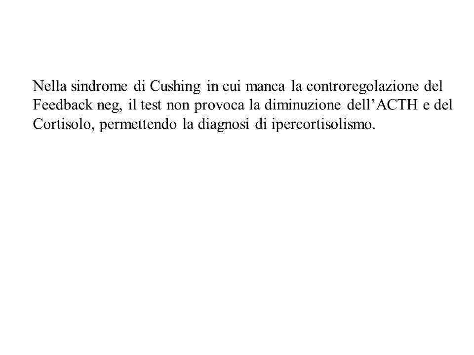 Nella sindrome di Cushing in cui manca la controregolazione del Feedback neg, il test non provoca la diminuzione dell'ACTH e del Cortisolo, permettend