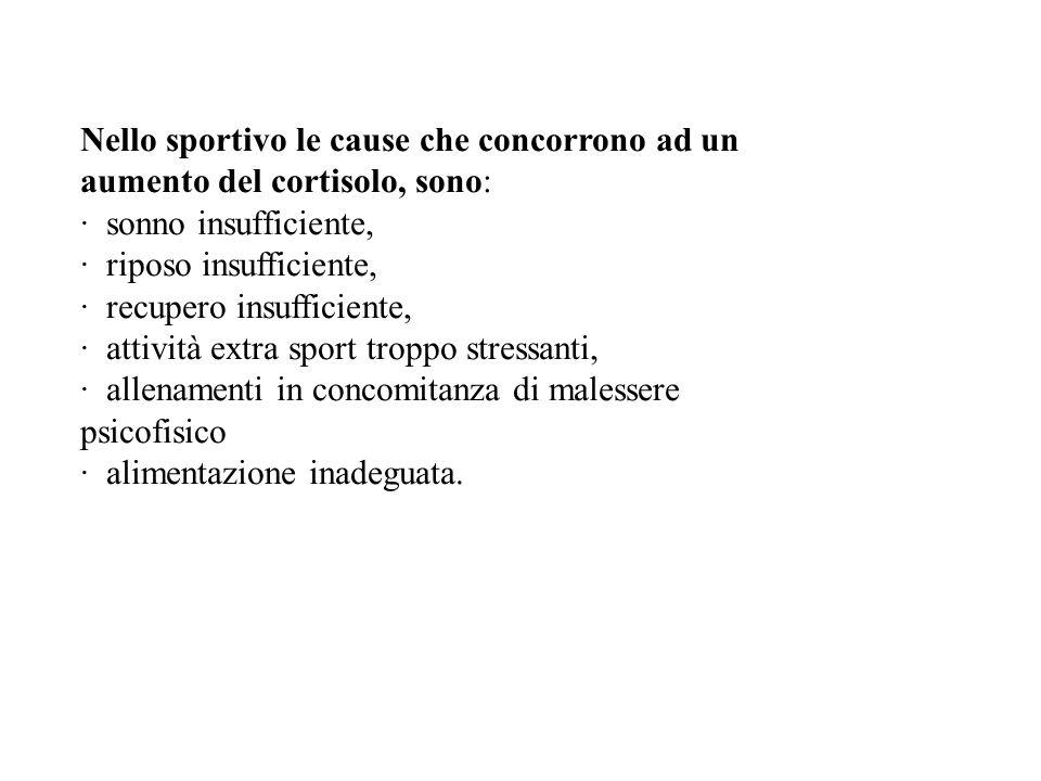 Nello sportivo le cause che concorrono ad un aumento del cortisolo, sono: · sonno insufficiente, · riposo insufficiente, · recupero insufficiente, · a