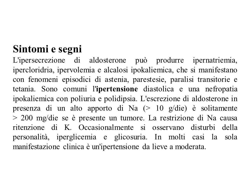 Sintomi e segni L ipersecrezione di aldosterone può produrre ipernatriemia, ipercloridria, ipervolemia e alcalosi ipokaliemica, che si manifestano con fenomeni episodici di astenia, parestesie, paralisi transitorie e tetania.
