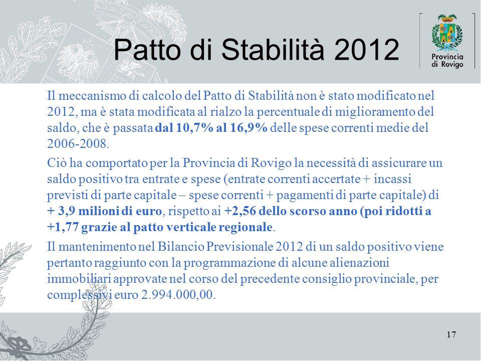 17 Patto di Stabilità 2012 Il meccanismo di calcolo del Patto di Stabilità non è stato modificato nel 2012, ma è stata modificata al rialzo la percentuale di miglioramento del saldo, che è passata dal 10,7% al 16,9% delle spese correnti medie del 2006-2008.