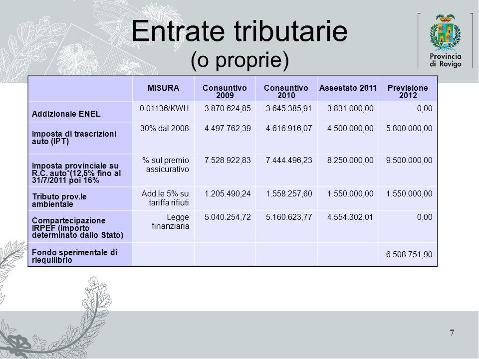 7 Entrate tributarie (o proprie) MISURAConsuntivo 2009 Consuntivo 2010 Assestato 2011Previsione 2012 Addizionale ENEL 0.01136/KWH3.870.624,853.645.385,913.831.000,000,00 Imposta di trascrizioni auto (IPT) 30% dal 20084.497.762,39 4.616.916,07 4.500.000,005.800.000,00 Imposta provinciale su R.C.