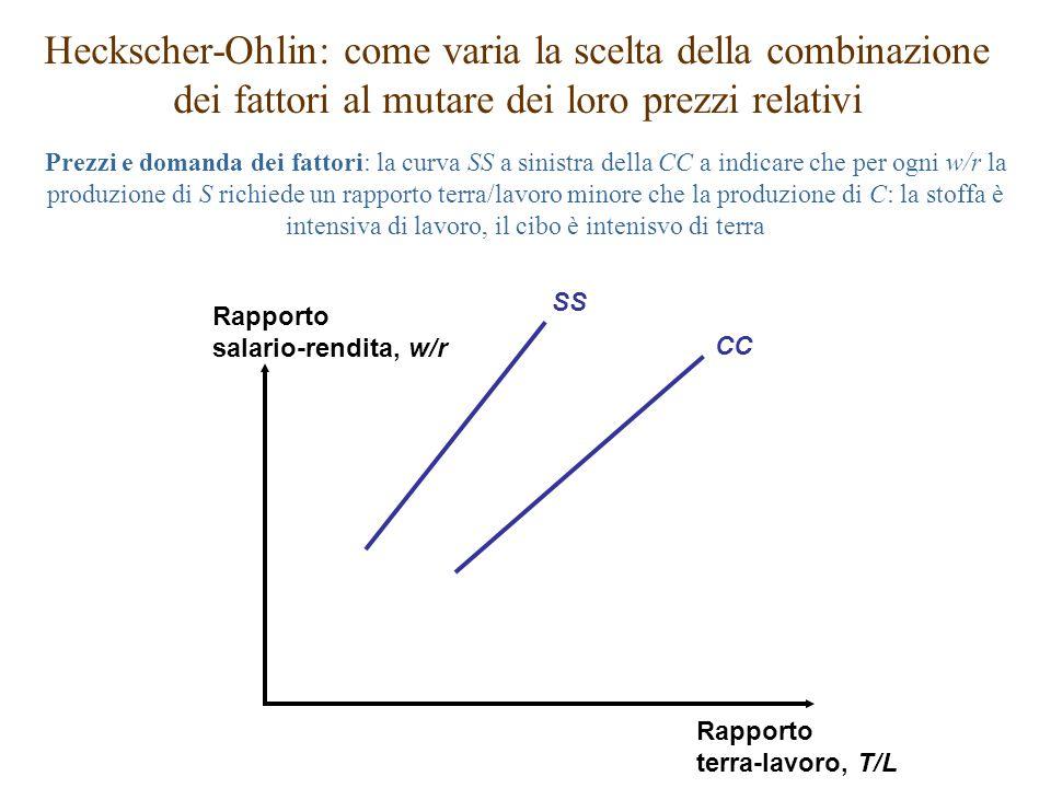 SS CC Rapporto salario-rendita, w/r Rapporto terra-lavoro, T/L Heckscher-Ohlin: come varia la scelta della combinazione dei fattori al mutare dei loro