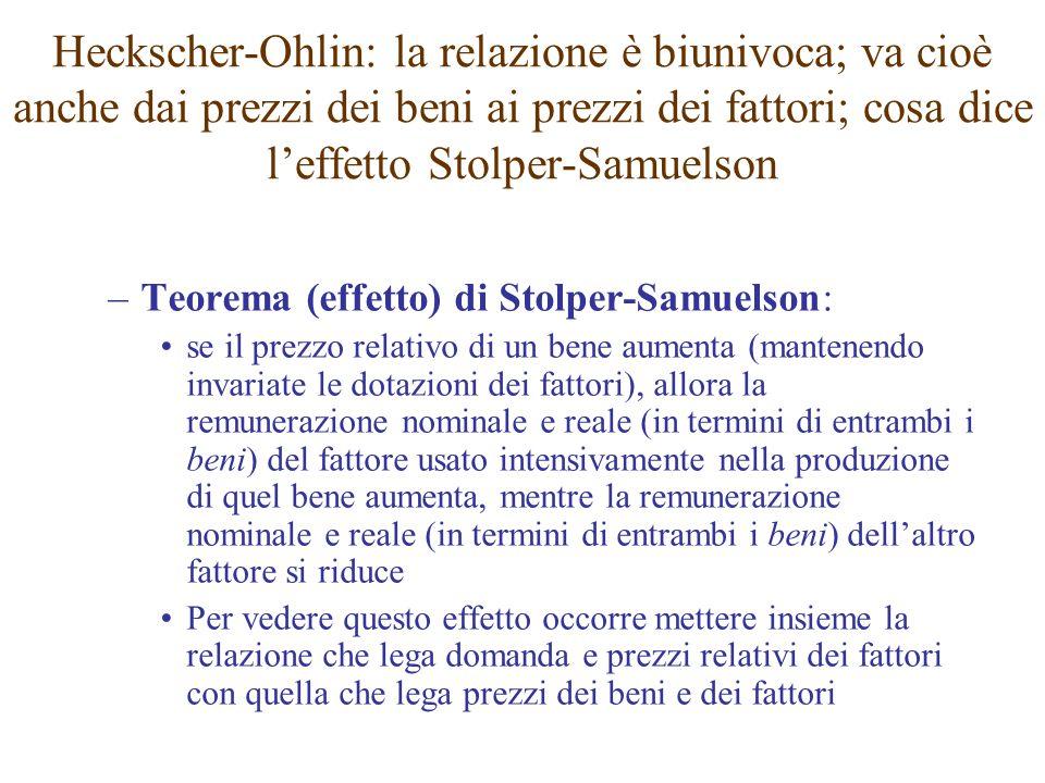 –Teorema (effetto) di Stolper-Samuelson: se il prezzo relativo di un bene aumenta (mantenendo invariate le dotazioni dei fattori), allora la remuneraz