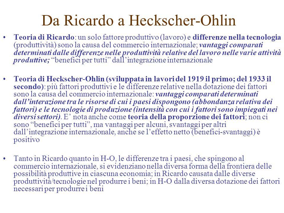 Da Ricardo a Heckscher-Ohlin Teoria di Ricardo: un solo fattore produttivo (lavoro) e differenze nella tecnologia (produttività) sono la causa del com