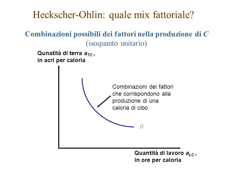 // Combinazioni dei fattori che corrispondono alla produzione di una caloria di cibo Qunatità di terra a TC, in acri per caloria Quantità di lavoro a