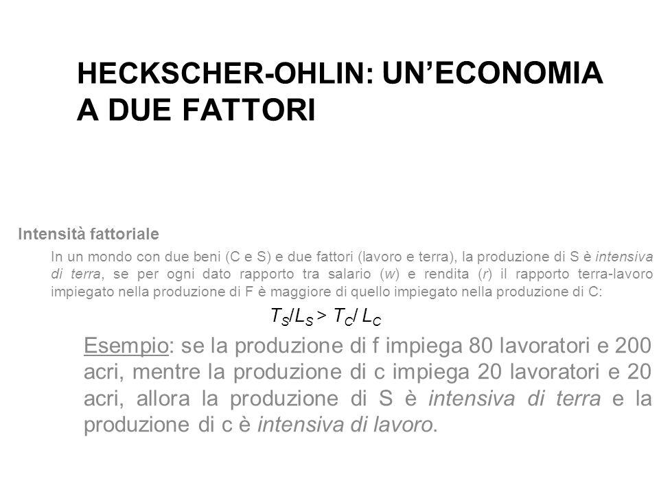 Intensità fattoriale In un mondo con due beni (C e S) e due fattori (lavoro e terra), la produzione di S è intensiva di terra, se per ogni dato rappor