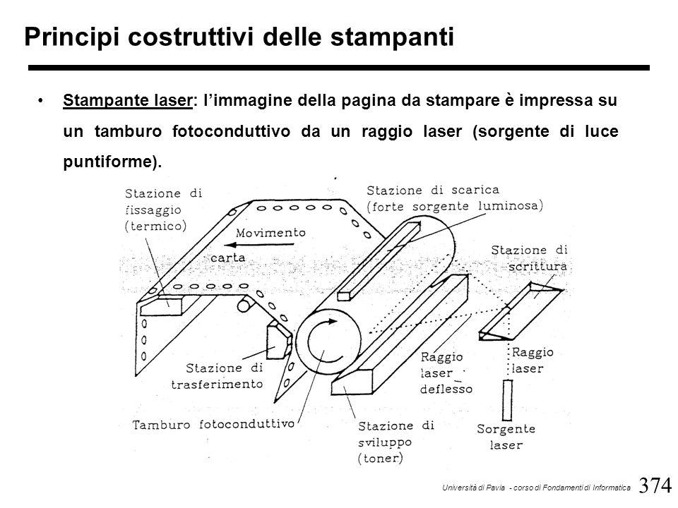 374 Università di Pavia - corso di Fondamenti di Informatica Principi costruttivi delle stampanti Stampante laser: l'immagine della pagina da stampare è impressa su un tamburo fotoconduttivo da un raggio laser (sorgente di luce puntiforme).