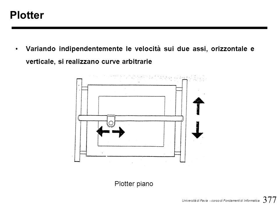 377 Università di Pavia - corso di Fondamenti di Informatica Plotter Variando indipendentemente le velocità sui due assi, orizzontale e verticale, si realizzano curve arbitrarie Plotter piano