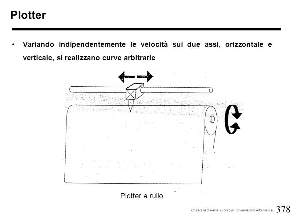 378 Università di Pavia - corso di Fondamenti di Informatica Plotter Variando indipendentemente le velocità sui due assi, orizzontale e verticale, si realizzano curve arbitrarie Plotter a rullo