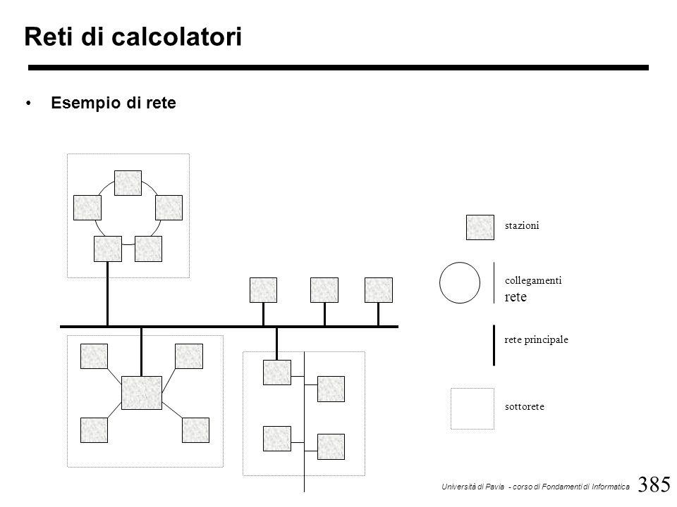 385 Università di Pavia - corso di Fondamenti di Informatica Reti di calcolatori Esempio di rete stazioni collegamenti rete sottorete rete principale