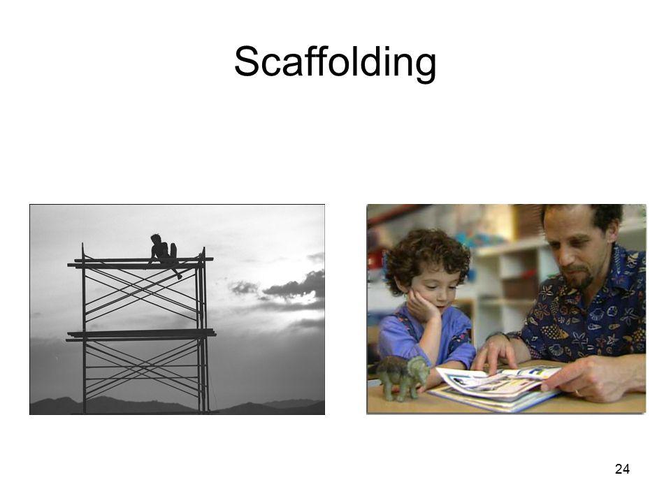 24 Scaffolding