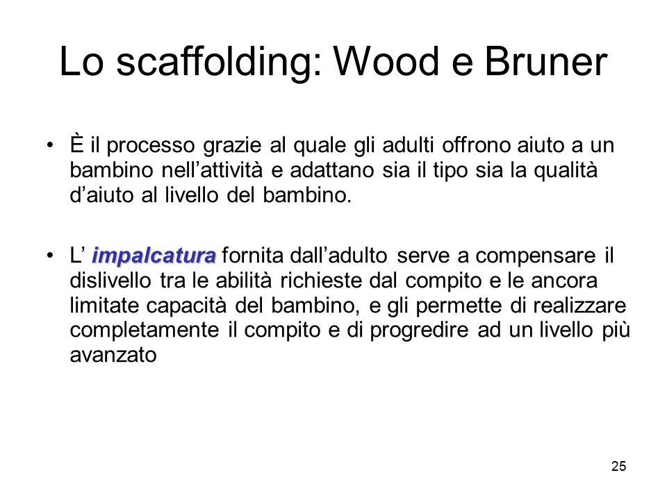 25 Lo scaffolding: Wood e Bruner È il processo grazie al quale gli adulti offrono aiuto a un bambino nell'attività e adattano sia il tipo sia la quali