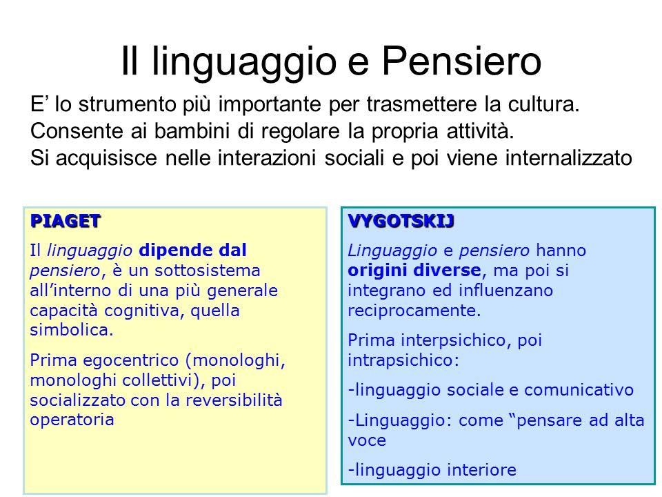 9 Il linguaggio e Pensiero E' lo strumento più importante per trasmettere la cultura. Consente ai bambini di regolare la propria attività. Si acquisis