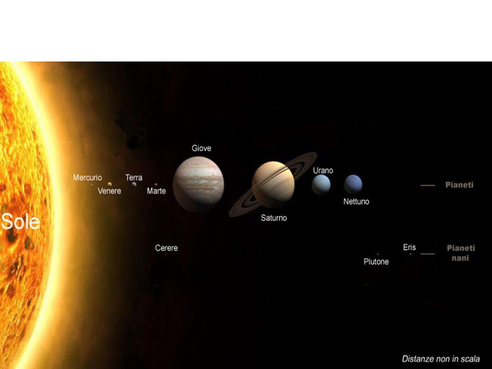 Quanto sono grandi i pianeti