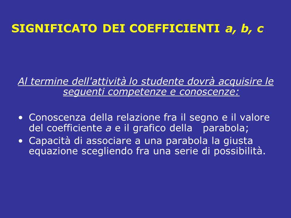 SIGNIFICATO DEI COEFFICIENTI a, b, c Al termine dell'attività lo studente dovrà acquisire le seguenti competenze e conoscenze: Conoscenza della relazi