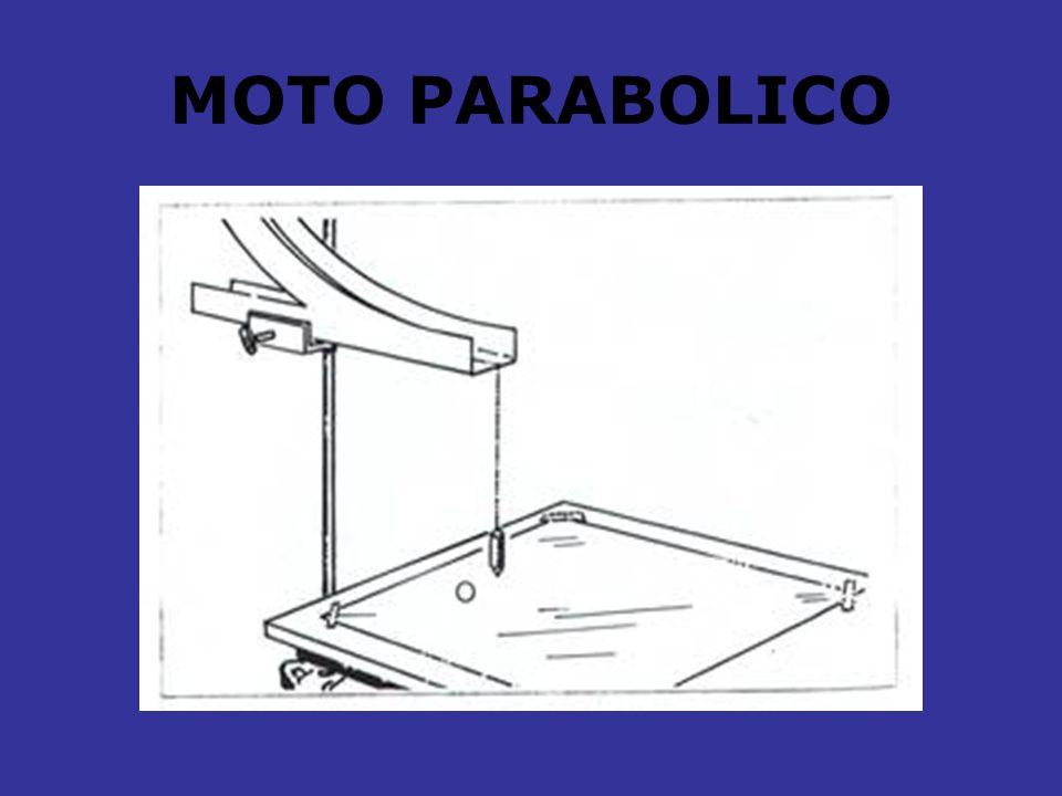 MOTO PARABOLICO