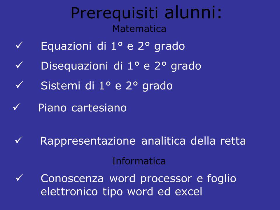 Equazioni di 1° e 2° grado Prerequisiti alunni: Disequazioni di 1° e 2° grado Sistemi di 1° e 2° grado Piano cartesiano Rappresentazione analitica del
