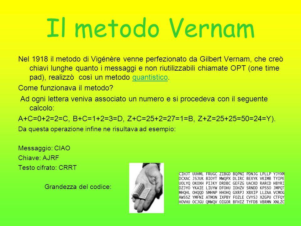 Il metodo Vernam Nel 1918 il metodo di Vigénère venne perfezionato da Gilbert Vernam, che creò chiavi lunghe quanto i messaggi e non riutilizzabili ch