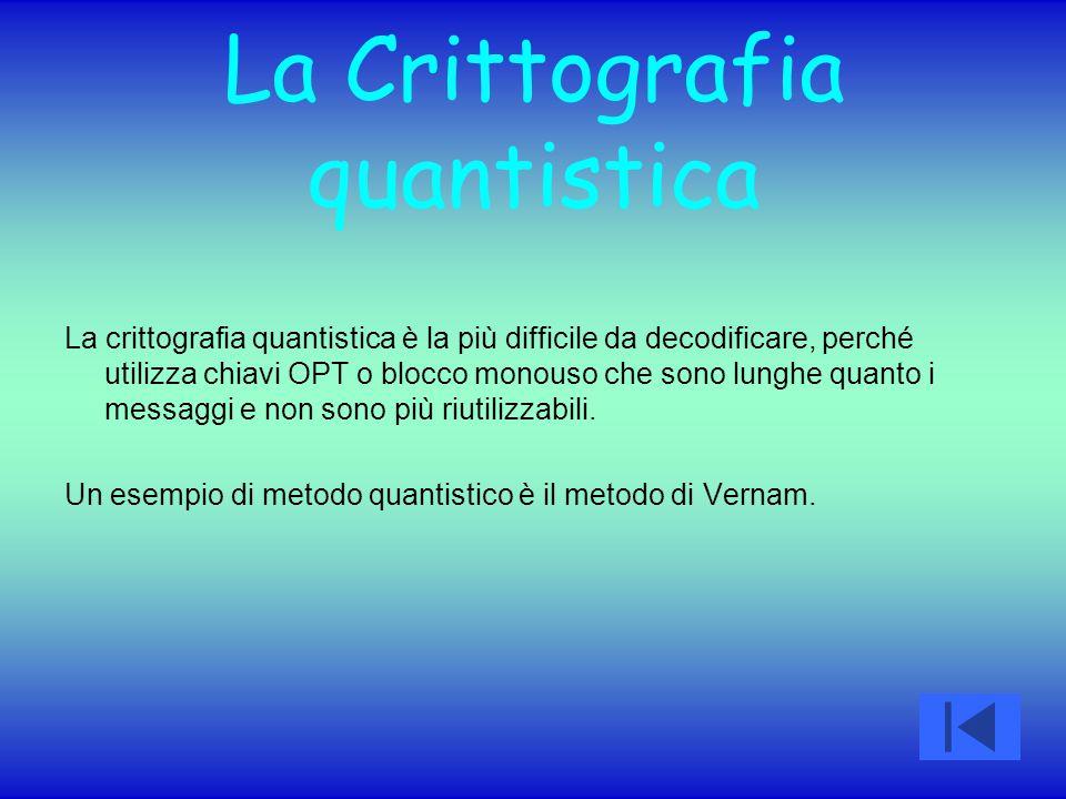 La Crittografia quantistica La crittografia quantistica è la più difficile da decodificare, perché utilizza chiavi OPT o blocco monouso che sono lungh