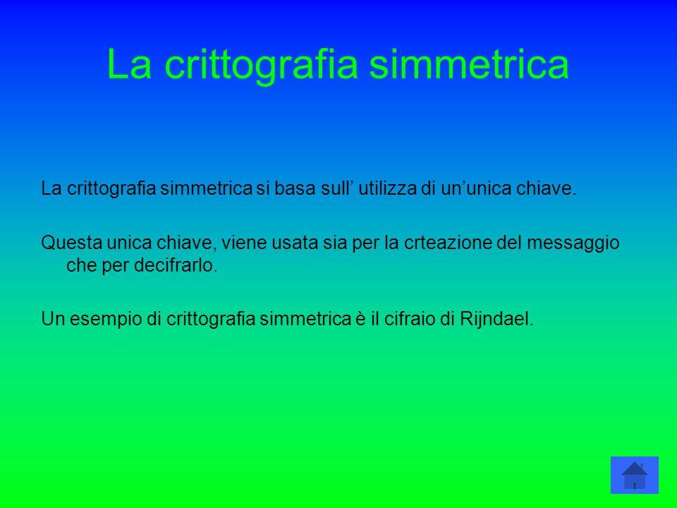 La crittografia simmetrica La crittografia simmetrica si basa sull' utilizza di un'unica chiave. Questa unica chiave, viene usata sia per la crteazion