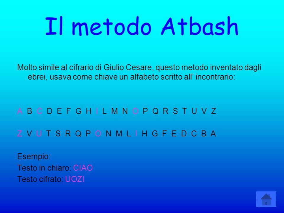 Il metodo Atbash Molto simile al cifrario di Giulio Cesare, questo metodo inventato dagli ebrei, usava come chiave un alfabeto scritto all' incontrari