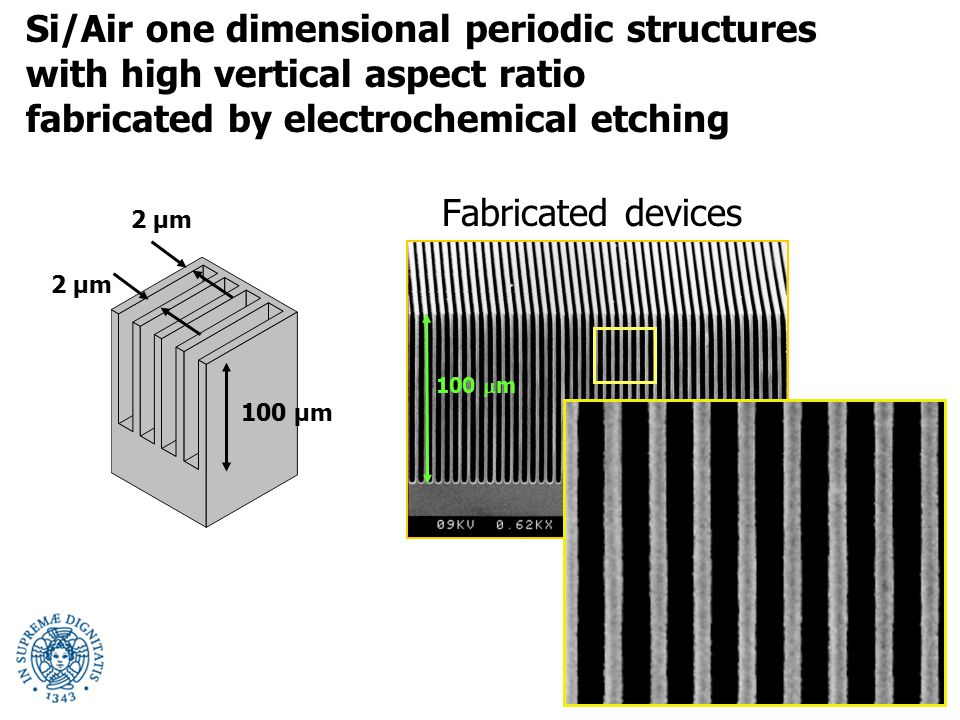 Fabricated devices 100  m Si/Air one dimensional periodic structures with high vertical aspect ratio fabricated by electrochemical etching 100 µm 2 µ