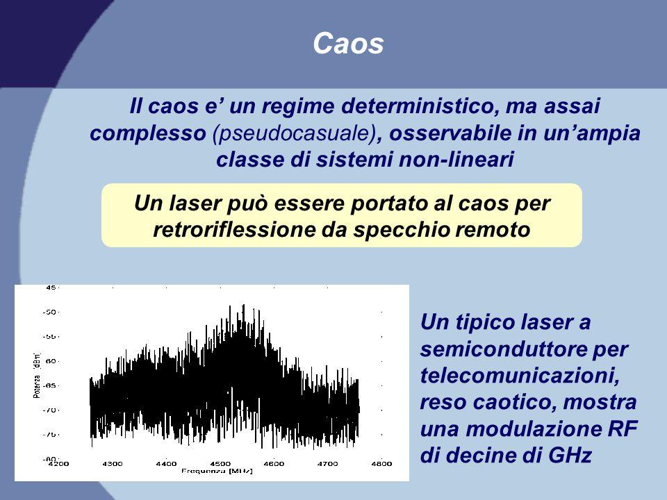 Il caos e' un regime deterministico, ma assai complesso (pseudocasuale), osservabile in un'ampia classe di sistemi non-lineari Un laser può essere por