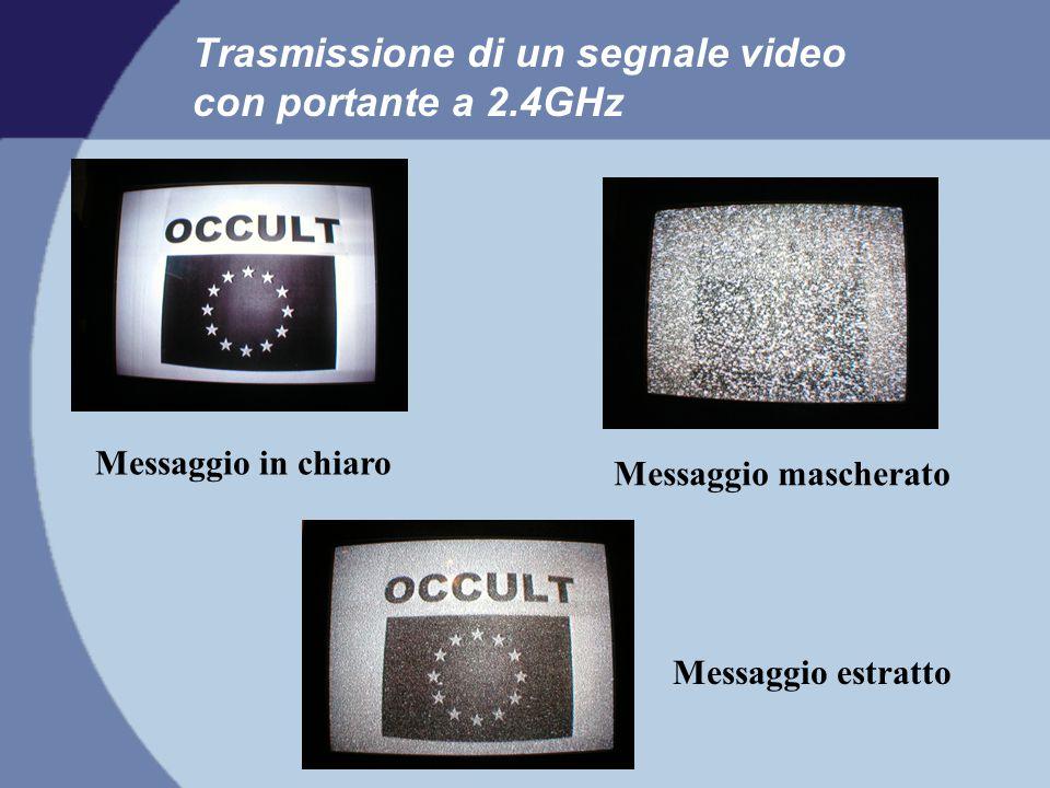 Trasmissione di un segnale video con portante a 2.4GHz Messaggio in chiaro Messaggio estratto Messaggio mascherato