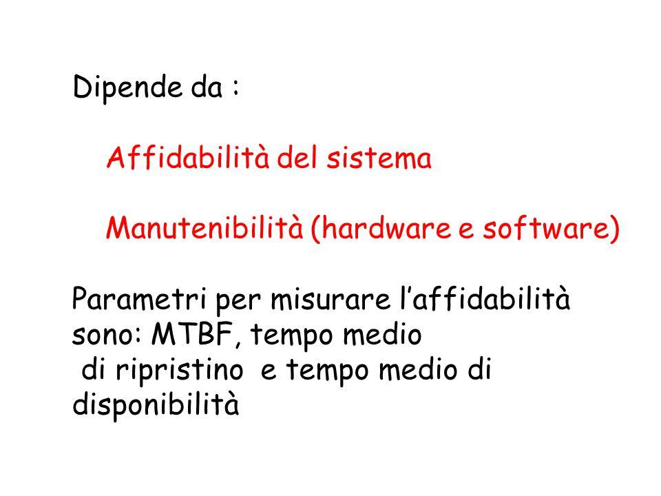 Dipende da : Affidabilità del sistema Manutenibilità (hardware e software) Parametri per misurare l'affidabilità sono: MTBF, tempo medio di ripristino e tempo medio di disponibilità