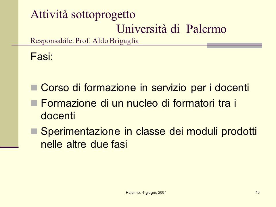 Palermo, 4 giugno 200715 Attività sottoprogetto Università di Palermo Responsabile: Prof.