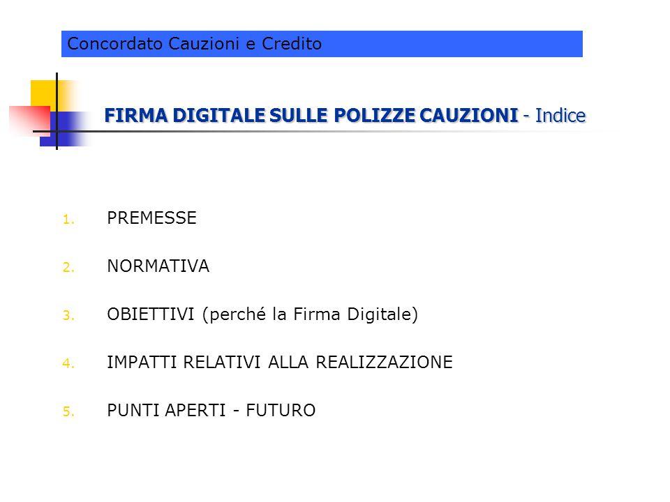FIRMA DIGITALE SULLE POLIZZE CAUZIONI - Indice 1. PREMESSE 2. NORMATIVA 3. OBIETTIVI (perché la Firma Digitale) 4. IMPATTI RELATIVI ALLA REALIZZAZIONE