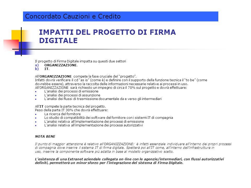 IMPATTI DEL PROGETTO DI FIRMA DIGITALE Il progetto di Firma Digitale impatta su questi due settori a)ORGANIZZAZIONE.