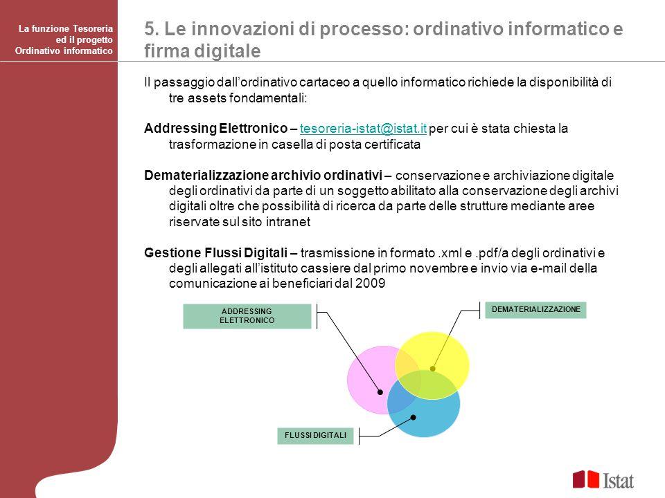 Il passaggio dall'ordinativo cartaceo a quello informatico richiede la disponibilità di tre assets fondamentali: Addressing Elettronico – tesoreria-is