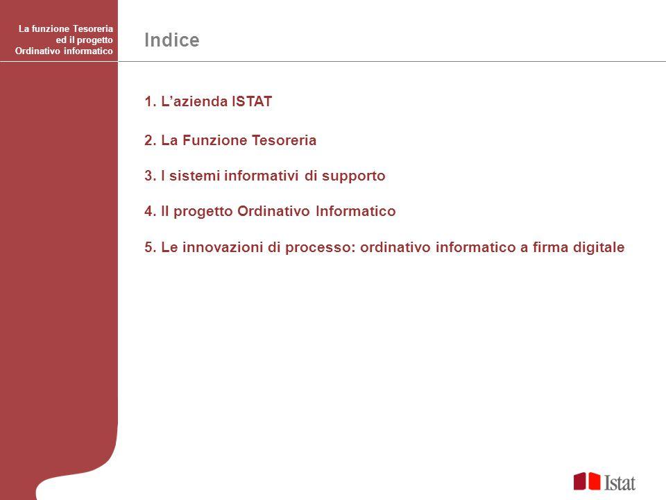 Indice La funzione Tesoreria ed il progetto Ordinativo informatico 1. L'azienda ISTAT 2. La Funzione Tesoreria 3. I sistemi informativi di supporto 4.