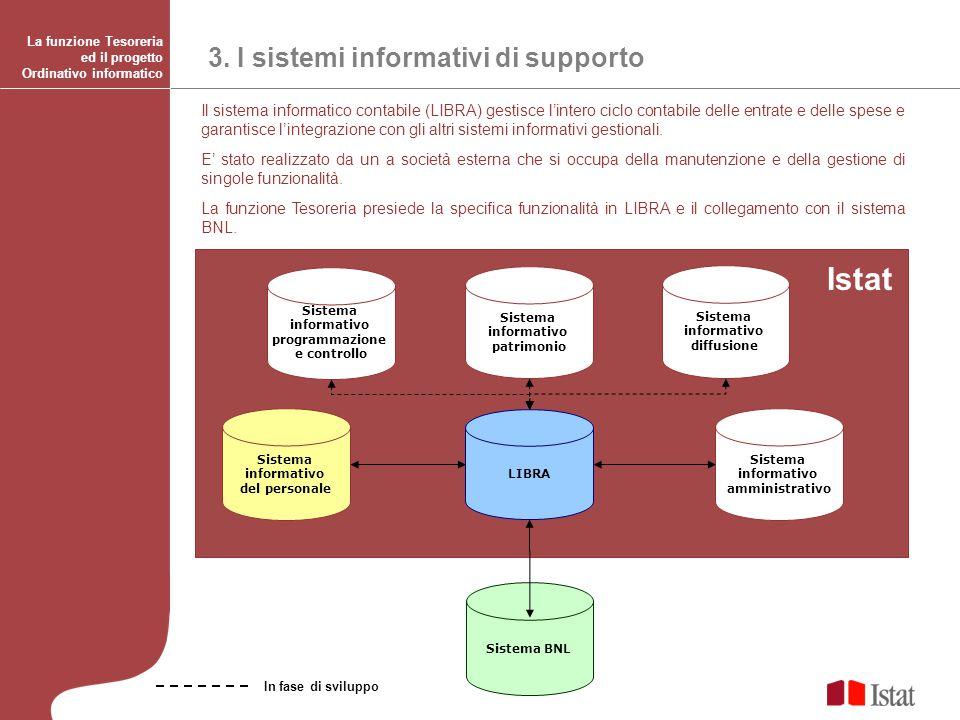 Il sistema informatico contabile (LIBRA) gestisce l'intero ciclo contabile delle entrate e delle spese e garantisce l'integrazione con gli altri siste