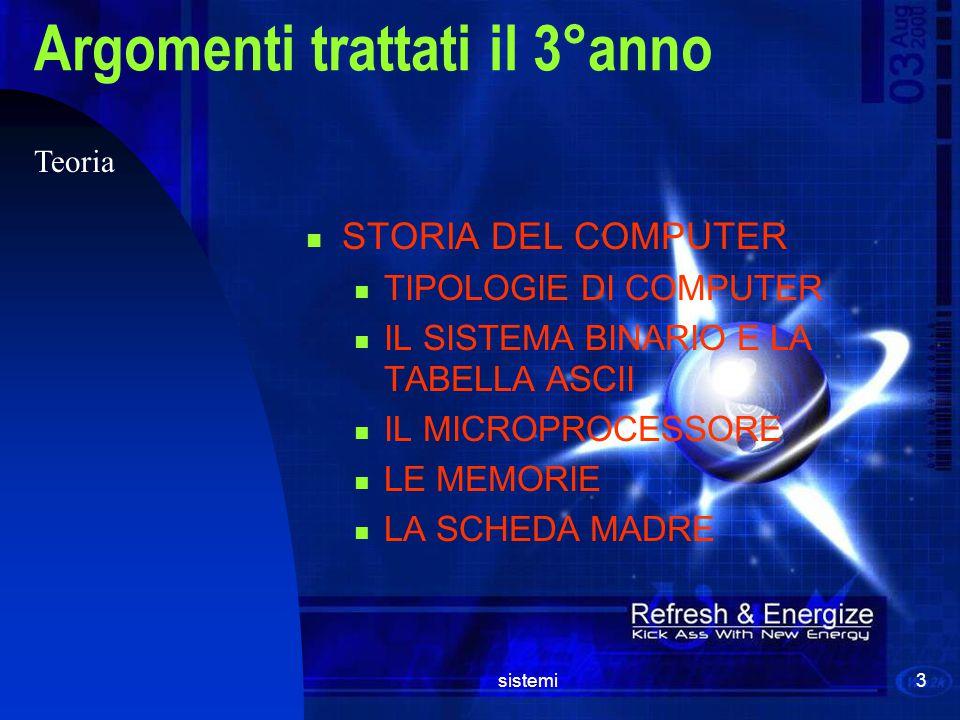 sistemi2 Si occupa di: Internet ed aplicazioni Microsoft office Tipi di reti