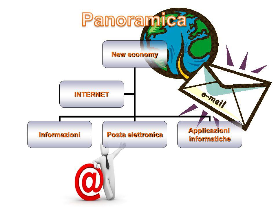 New economy Informazioni Posta elettronica Applicazioniinformatiche INTERNET
