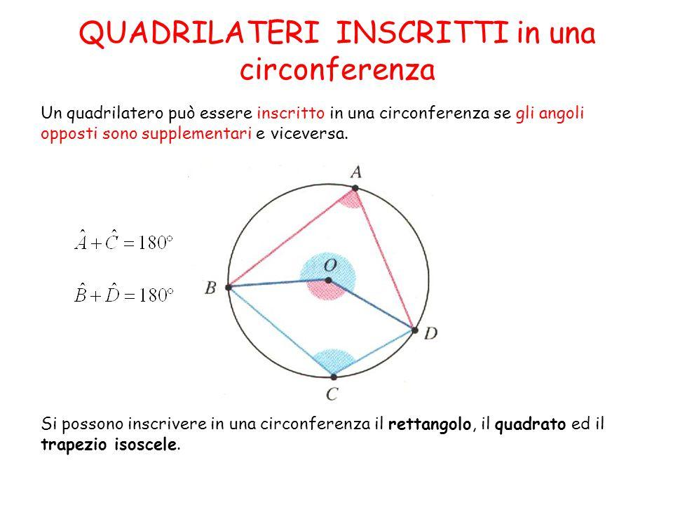 QUADRILATERI INSCRITTI in una circonferenza Un quadrilatero può essere inscritto in una circonferenza se gli angoli opposti sono supplementari e viceversa.